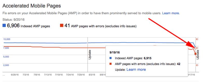 google-amp-error-report-scan-change-1474459181-800x318